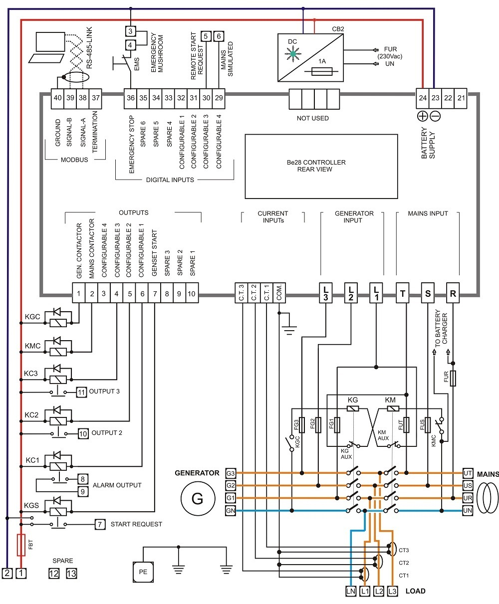 Marvelous Plc Panel Wiring Diagram Pdf Sample Wiring Diagram Sample Letkol Mohammedshrine Wiring Cloud Letkolmohammedshrineorg
