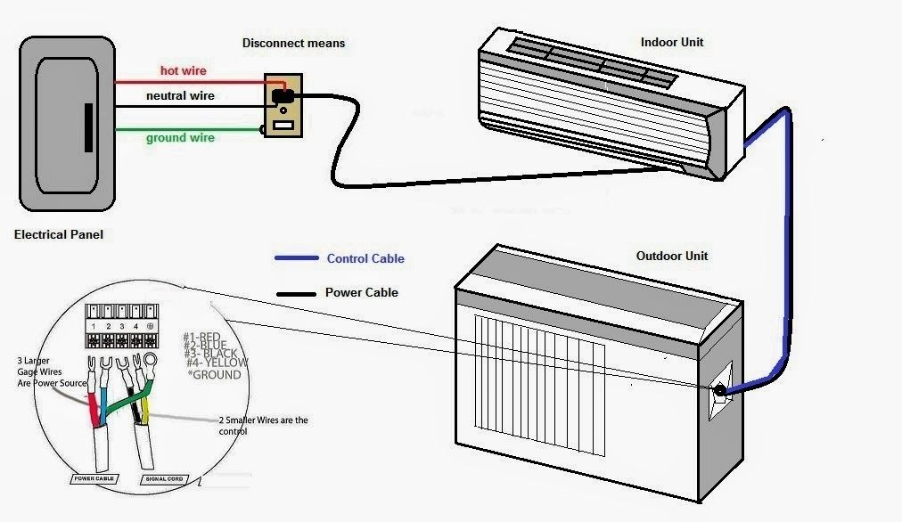 Pleasing Electrical Wiring Diagrams For Air Conditioning Systems Part Two Letkol Mohammedshrine Wiring Cloud Letkolmohammedshrineorg