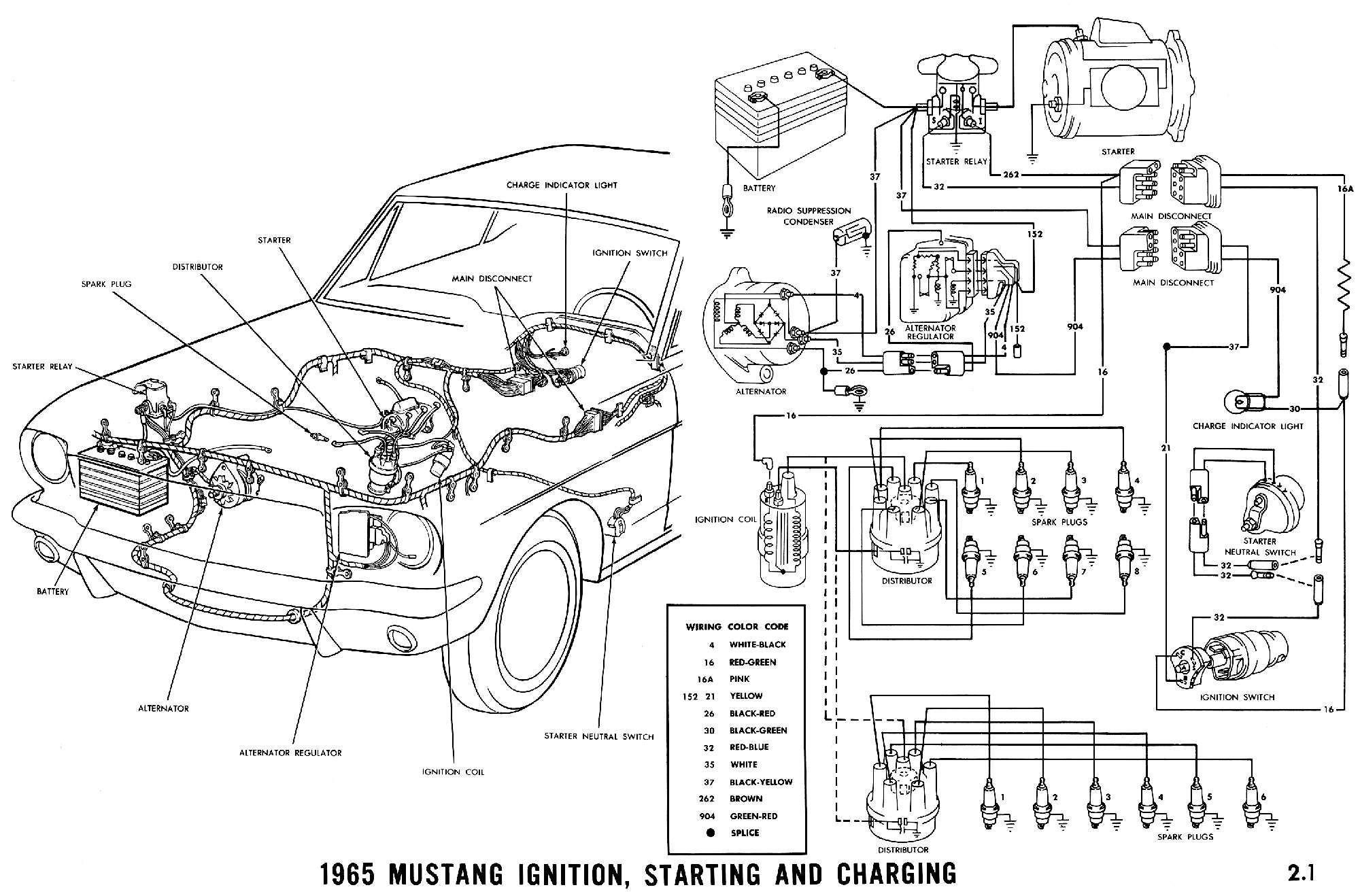 Enjoyable 1967 Mustang Wiring Harness Wiring Diagram Letkol Mohammedshrine Wiring Cloud Letkolmohammedshrineorg