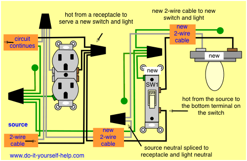 Astounding How To Wire An Outlet To A Switch Diagram Basic Electronics Wiring Letkol Mohammedshrine Wiring Cloud Letkolmohammedshrineorg