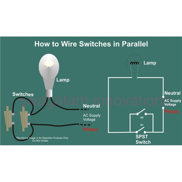 Enjoyable Help For Understanding Simple Home Electrical Wiring Diagrams Letkol Mohammedshrine Wiring Cloud Letkolmohammedshrineorg