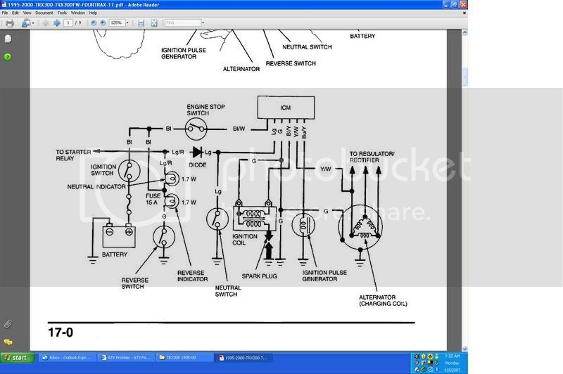 Enjoyable Suzuki Lt 300 Wiring Diagram Wiring Diagram Letkol Mohammedshrine Wiring Cloud Letkolmohammedshrineorg