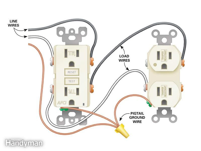 Phenomenal How To Install Electrical Outlets In The Kitchen Home Improvement Letkol Mohammedshrine Wiring Cloud Letkolmohammedshrineorg
