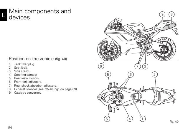 Cool Ducati 848 Fuse Box Diagram Wiring Diagram Database Letkol Mohammedshrine Wiring Cloud Letkolmohammedshrineorg