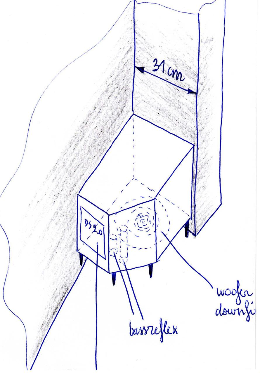 Miraculous Help Me With Calculation And Info To Build Subwoofer Peerless Letkol Mohammedshrine Wiring Cloud Letkolmohammedshrineorg