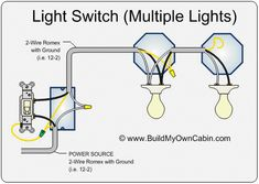 Peachy 22 Best Light Switch Wiring Images Electrical Outlets Electrical Letkol Mohammedshrine Wiring Cloud Letkolmohammedshrineorg