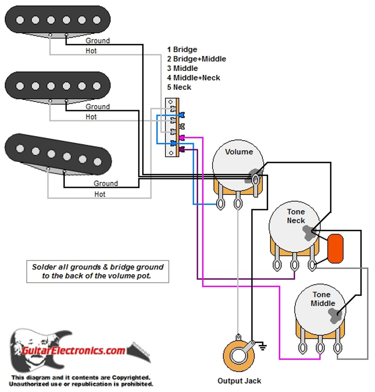 Terrific Fender Humbucker Pickup Wiring Diagrams Diagram Data Schema Letkol Mohammedshrine Wiring Cloud Letkolmohammedshrineorg