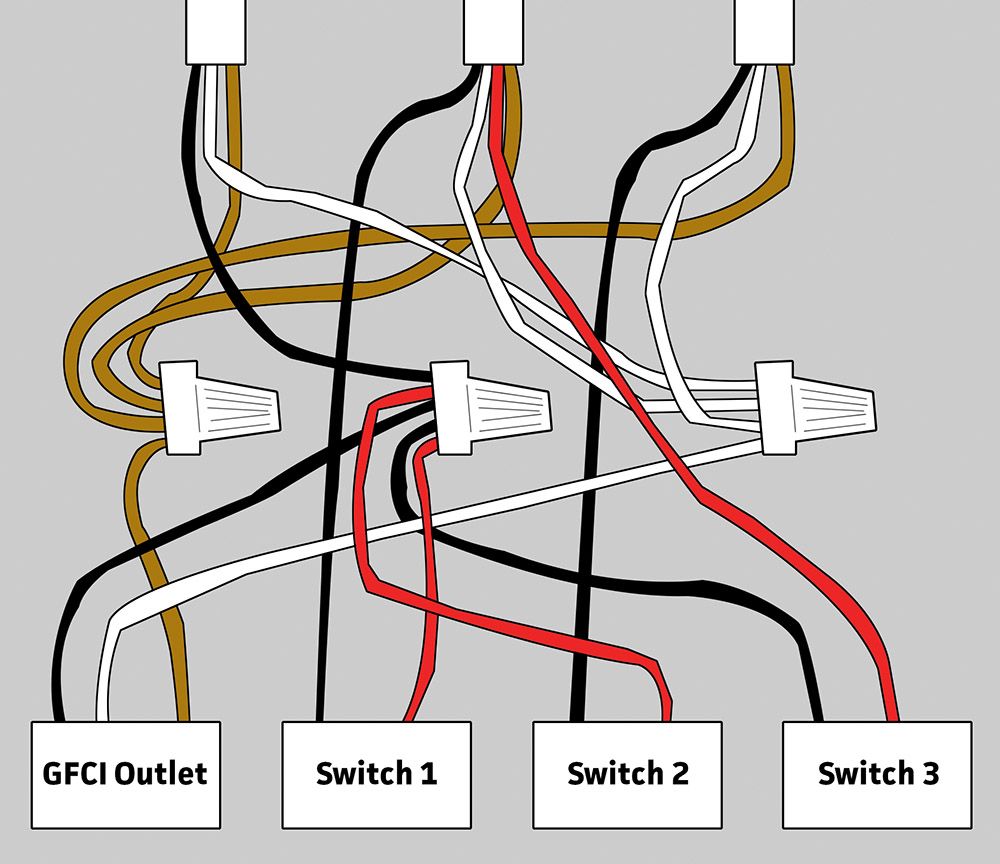 Terrific Electrical Wiring For Gfci And 3 Switches In Bathroom Home Letkol Mohammedshrine Wiring Cloud Letkolmohammedshrineorg