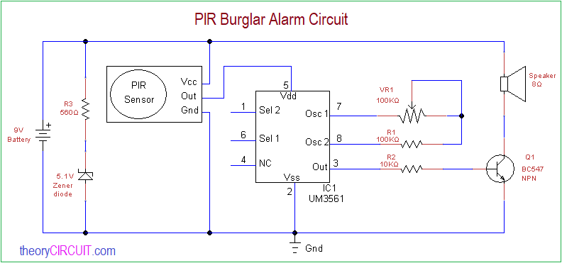 Cool Timer Circuit Diagram Simple On Burglar Alarm Systems Wiring Letkol Mohammedshrine Wiring Cloud Letkolmohammedshrineorg