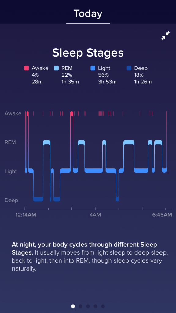 Awesome Rem Light Deep How Much Of Each Stage Of Sleep Are You Getting Letkol Mohammedshrine Wiring Cloud Letkolmohammedshrineorg