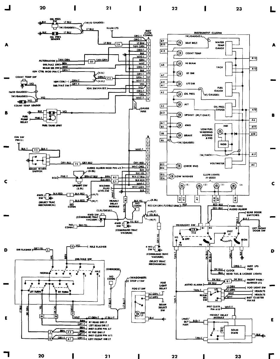 Admirable Engine Management Wiring Diagram 1989 Jeep Wrangler Wiring Diagram Letkol Mohammedshrine Wiring Cloud Letkolmohammedshrineorg