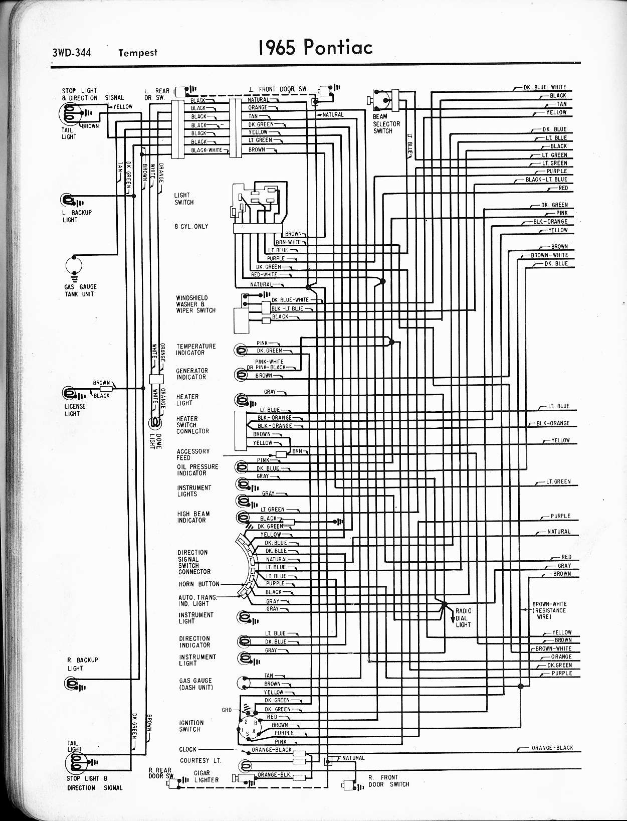 Incredible 1964 Gto Wiring Harness Basic Electronics Wiring Diagram Letkol Mohammedshrine Wiring Cloud Letkolmohammedshrineorg