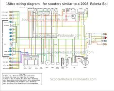 Amazing 8 Best Scooter Wiring Diagram Images 150Cc Scooter Circuits Letkol Mohammedshrine Wiring Cloud Letkolmohammedshrineorg