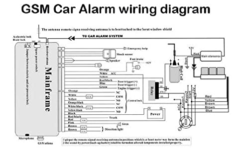 Enjoyable Ungo Alarm Wiring Diagram Basic Electronics Wiring Diagram Letkol Mohammedshrine Wiring Cloud Letkolmohammedshrineorg