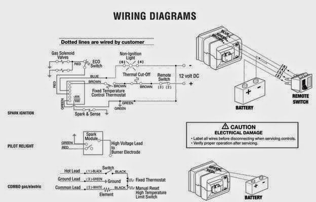 Superb Thermostat Wiring Diagrams As Well Suburban Rv Furnace Wiring Letkol Mohammedshrine Wiring Cloud Letkolmohammedshrineorg