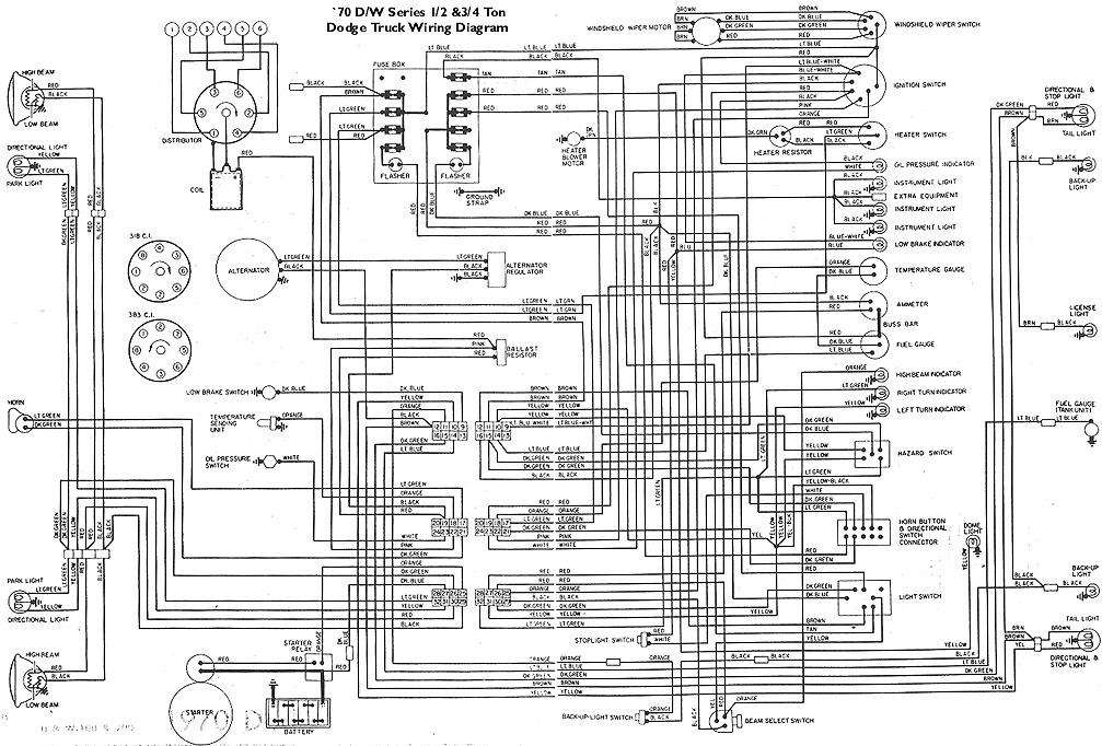 Astounding Diagram Likewise 1976 Chevy Truck Wiring Diagram On Wiring Diagram Letkol Mohammedshrine Wiring Cloud Letkolmohammedshrineorg