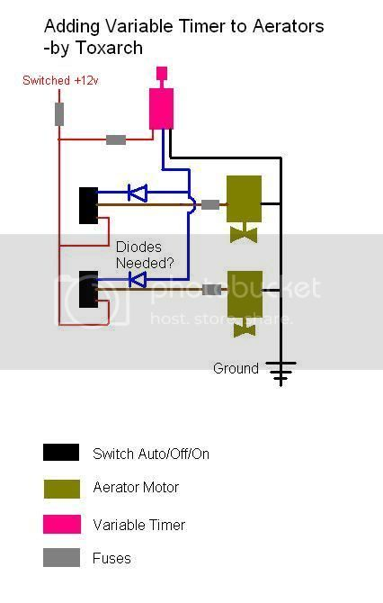Astonishing One Aerator Timer For Multiple Aerators Wiring Schematic Included Letkol Mohammedshrine Wiring Cloud Letkolmohammedshrineorg
