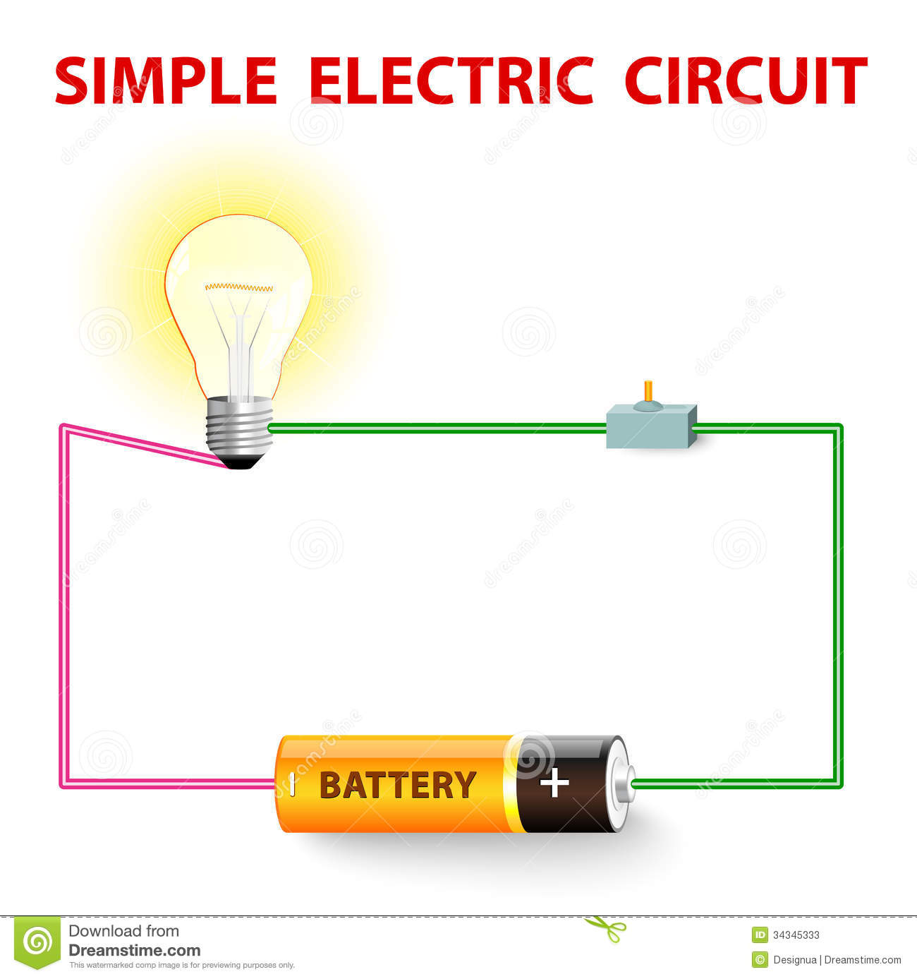 Astonishing A Simple Circuit Diagram Wiring Library Letkol Mohammedshrine Wiring Cloud Letkolmohammedshrineorg